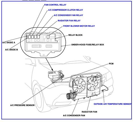 42833d1307380041 where c relay located 07_mdx_relays where is the a c relay located? acura mdx forum acura mdx suv 2007 acura mdx fuse box diagram at readyjetset.co