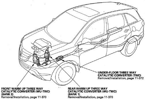 2001 acura oxygen sensor bank 1
