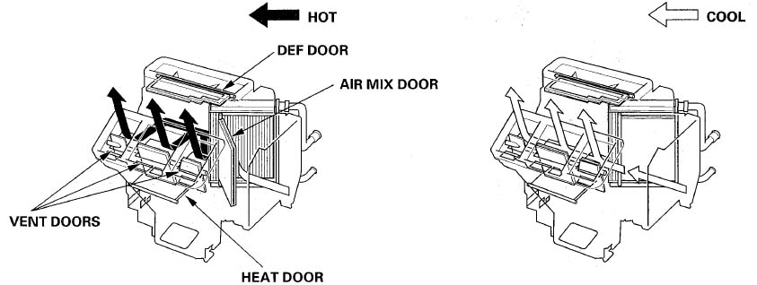 No heat in front of 03 mdx-heaterunit2.jpg