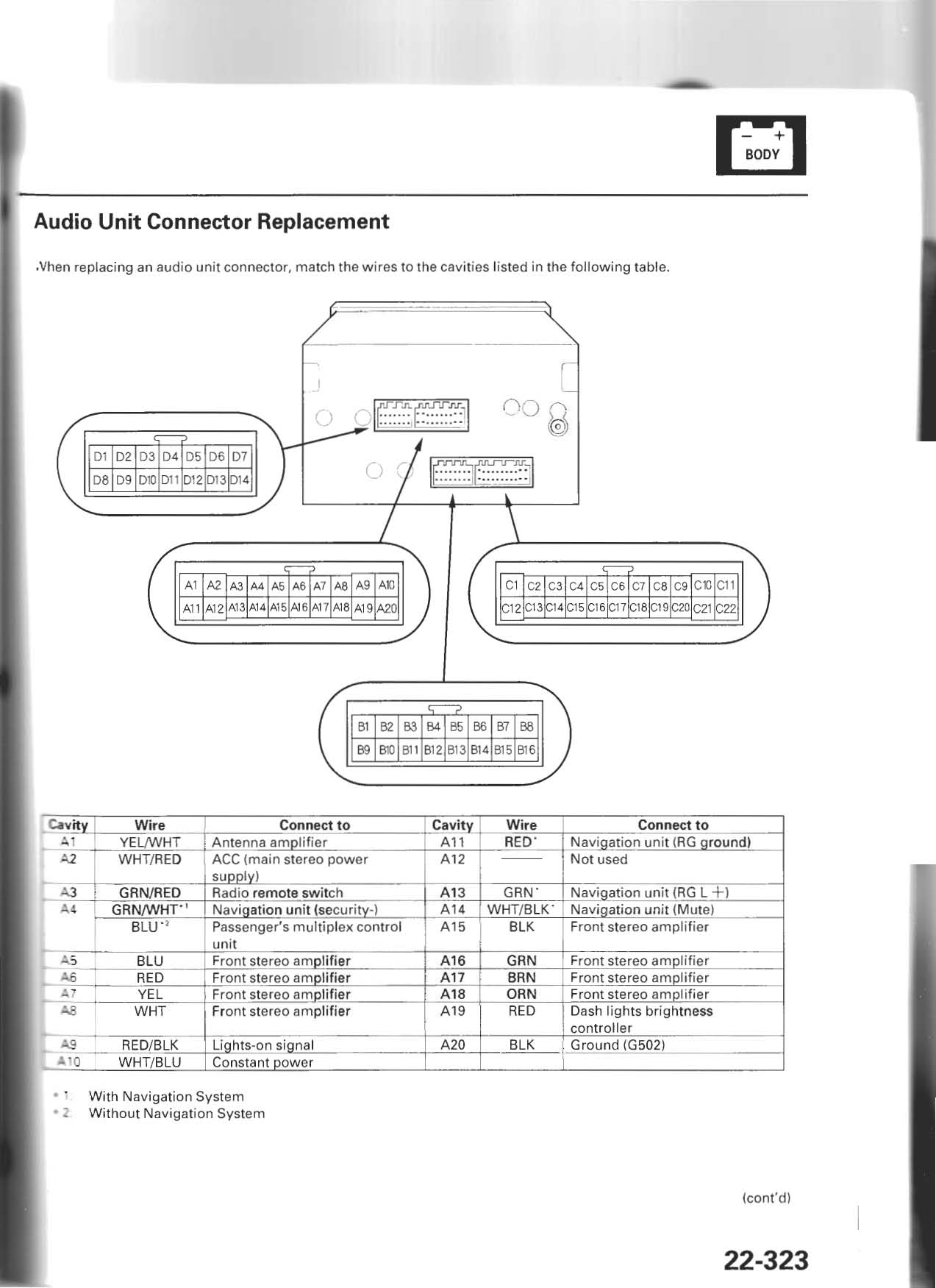 Radio Wire Diagram Honda Accord 2003