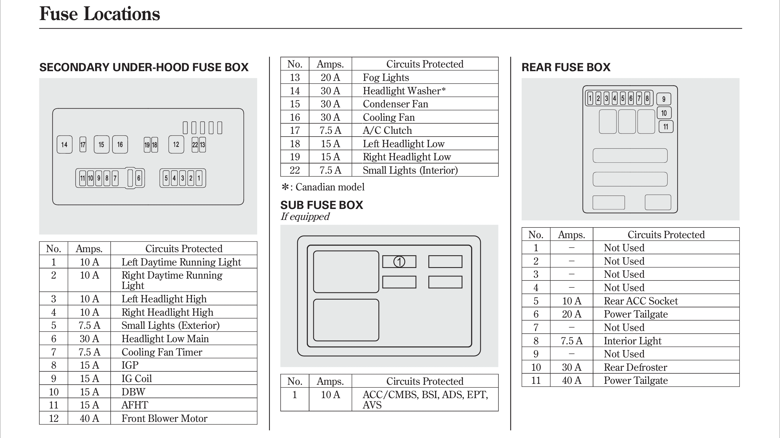 2010 Blind Spot Information wiring diagram | Acura MDX SUV Forums | 2015 Acura Rdx Wiring Diagram |  | MDXers.org