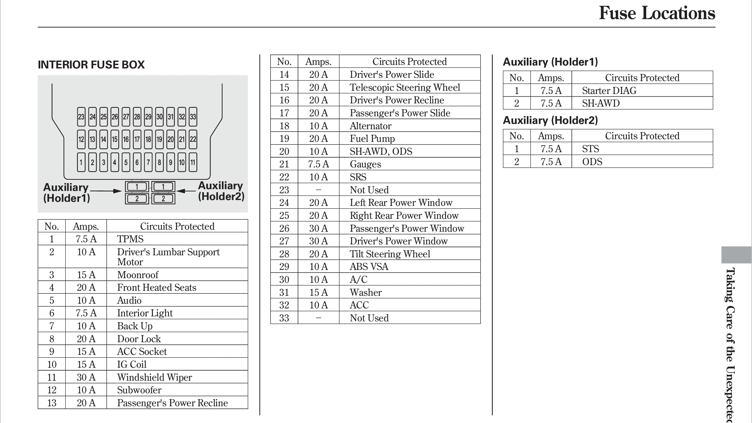 amazing wiring diagram 2007 acura mdx pictures inspiration on Td Wiring Diagram for 2010 blind spot information wiring diagram acura mdx forum at Sg Wiring Diagram