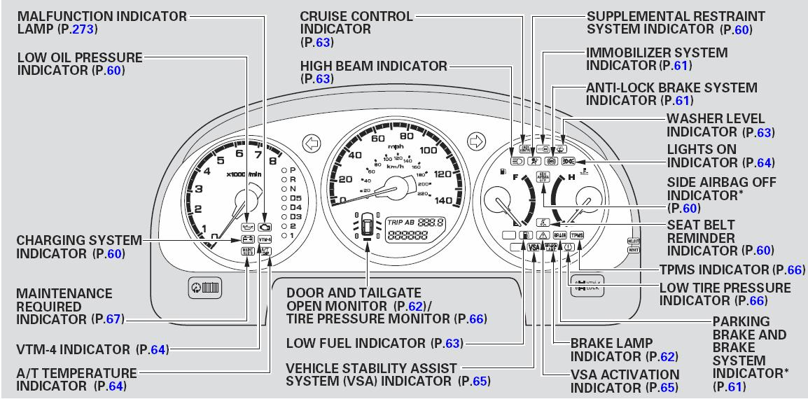 2001 Vw Jetta Dashboard Lights Diagram Complete Wiring Diagrams