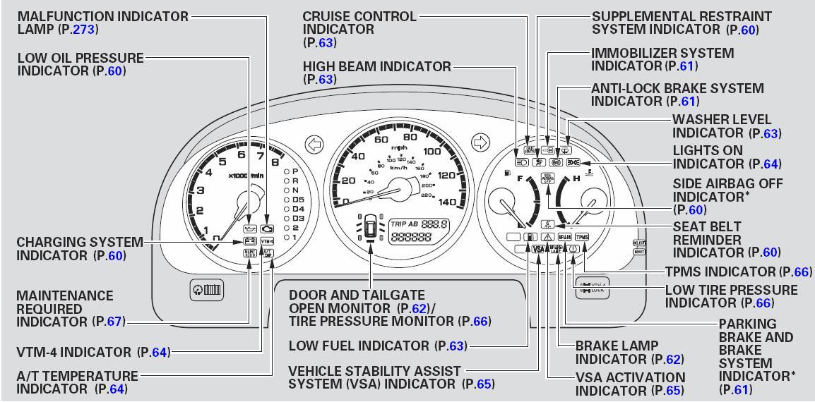 40057d1239261272 gauge light question untitled gauge light question acura mdx forum acura mdx suv forums 2001 acura mdx fuel pump wiring diagram at gsmx.co