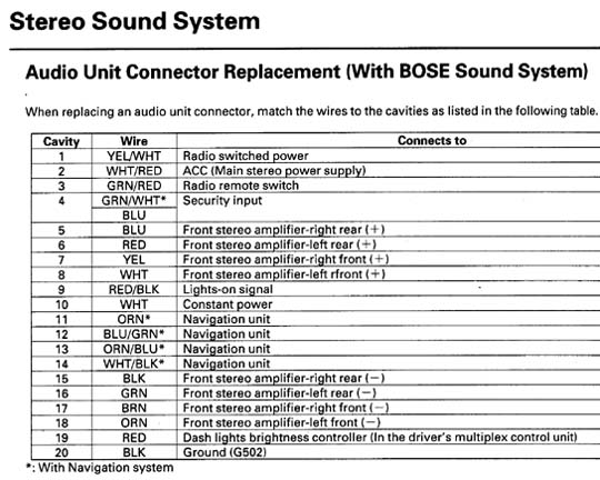3174d1030050834 newbie headunit amp replacement s wbose metra 70 1721 wiring diagram axxess wiring diagram \u2022 wiring metra 71-1761 wiring diagram at gsmportal.co