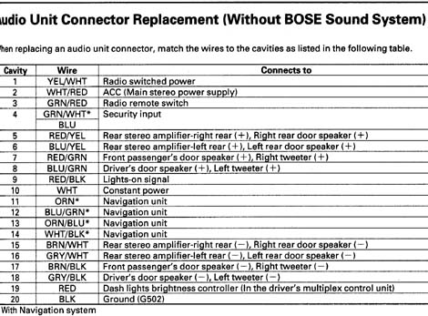 3175d1030050874 newbie headunit amp replacement s wobose metra 70 1721 wiring diagram axxess wiring diagram \u2022 wiring metra 71-1761 wiring diagram at gsmportal.co
