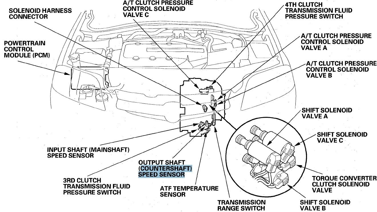 Countershaft speed sensor pictures   Acura MDX SUV Forums