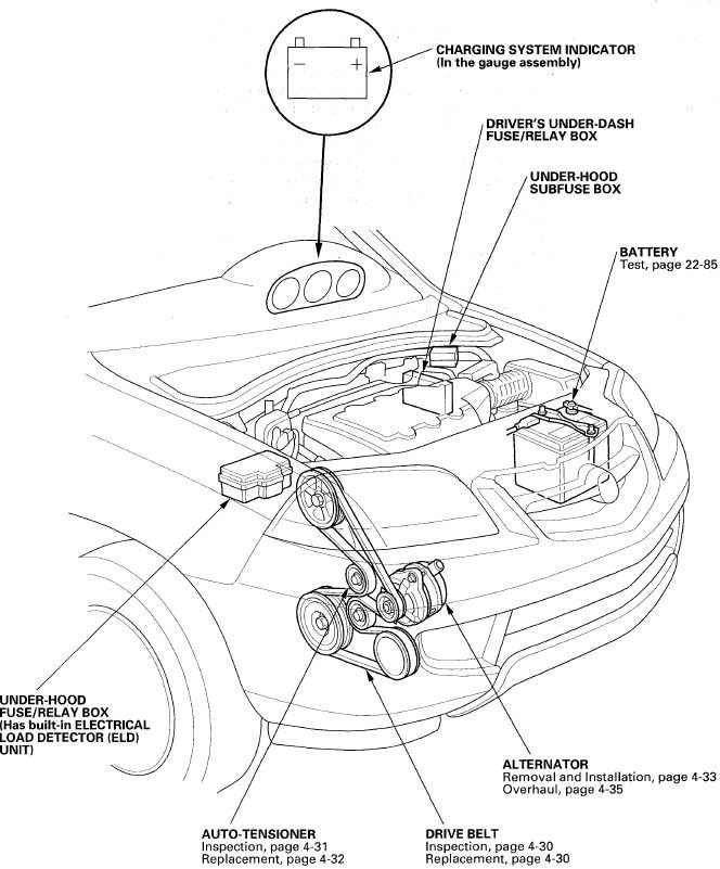 07 Tl Belt Diagram - Technical Diagrams Acura Zdx Wiring Diagram on