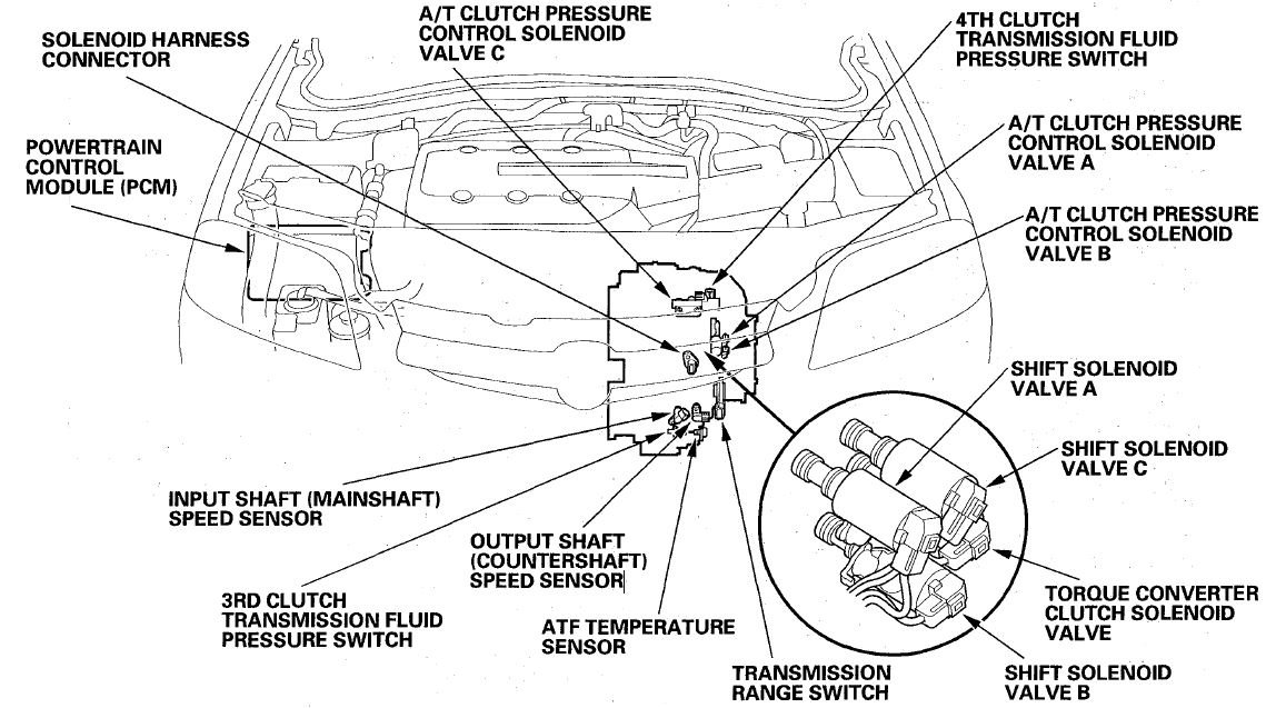 2005 Transmission issues | Acura MDX SUV Forums on