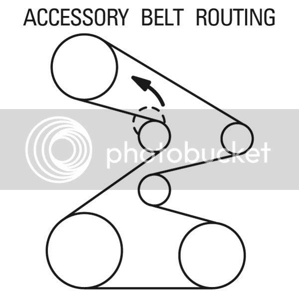 Serpentine Belt & Tensioner R&R