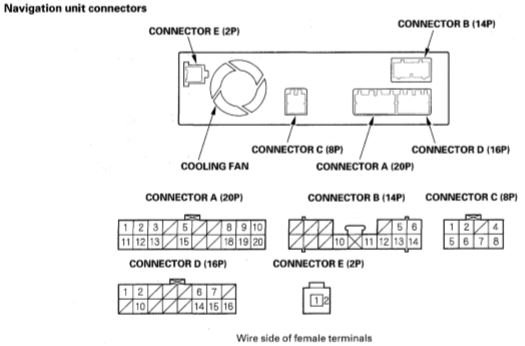 Wiring schematic 2004 Navigation drive | Acura MDX SUV Forums on