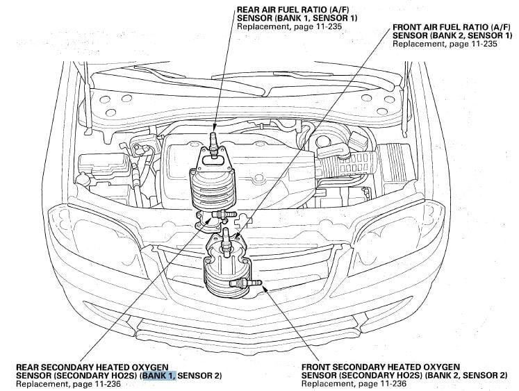 o2 sensor bank 2 sensor 2 replacement | Acura MDX SUV Forums